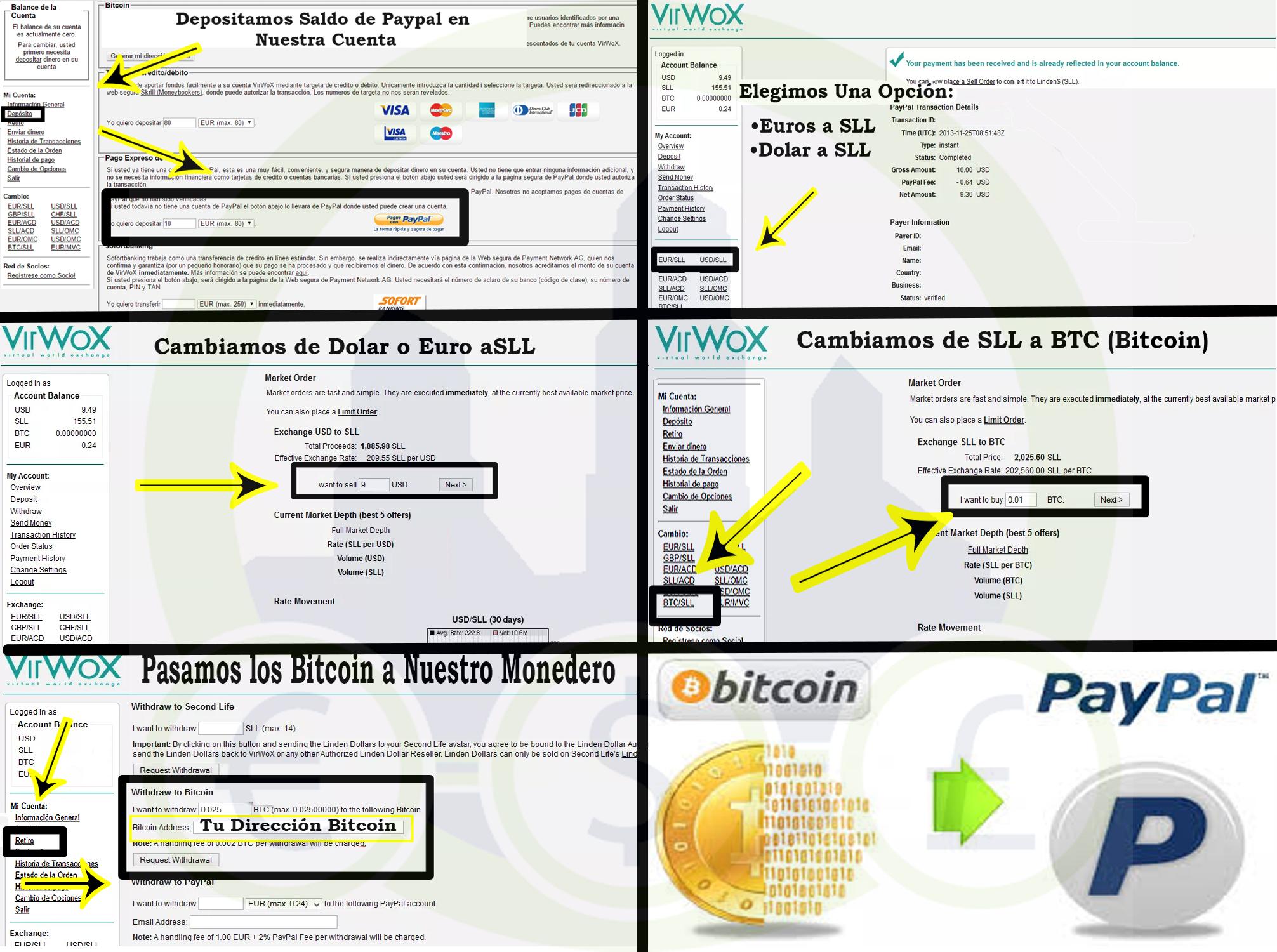 Como comprar Bitcoins con Paypal